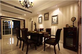 品味及舒适兼具的各种风格装修,让你在一个空间享受不同的生活乐趣。